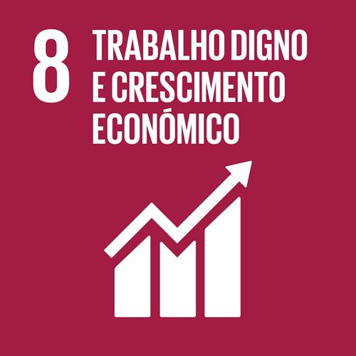 Trabalho Digno E Crescimento Económico